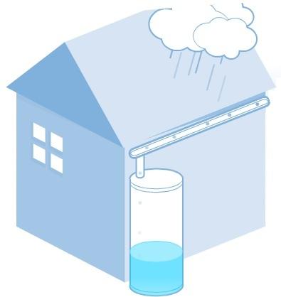 La récupération d'eau de pluie facile par AQUALOGIC ...